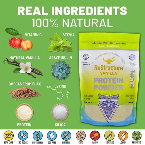 Dr. Dean's Total Body ReSet ReBoot - Die perfekte Ernährung für den Körper